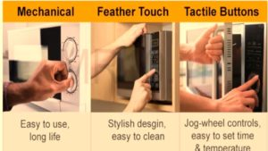 microwave buying guide india